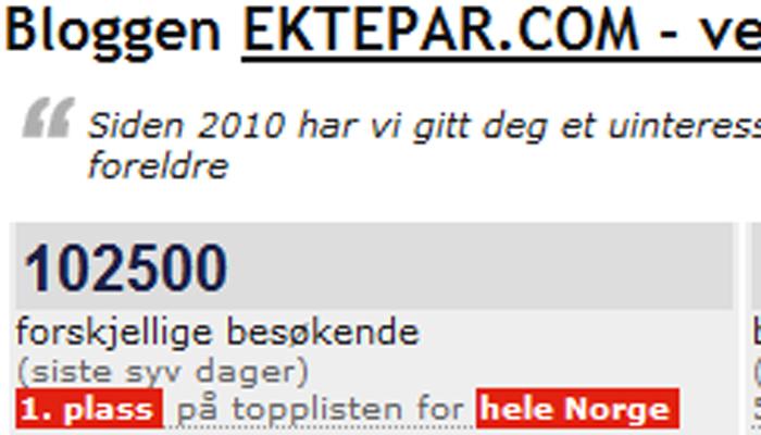MEST LEST: Skriver jeg Norges mest leste blogg?